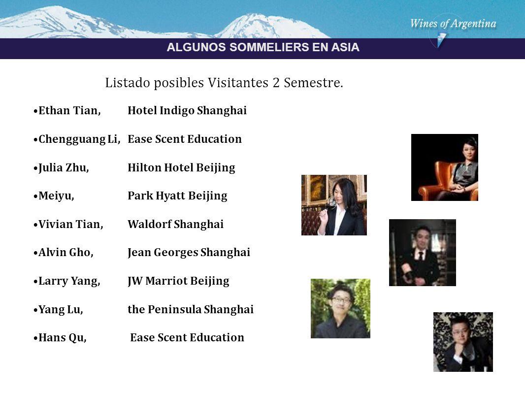Argentina PRINCIPALES ASOCIACIONES (y personalidades)