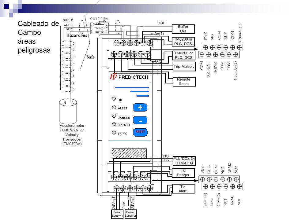 DTM10 Transmisor Monitor de Proximidad Distributivo para Vibración de Eje, Posición de Empuje y Velocidad Interface directa Modbus RTU Salidas Redundantes de 4-20mA Fuentes de Alimentación redundantes Mide vibración del eje, posición de empuje o expansión diferencial Configurable en Campo – Completamente Digital Salida de relé dual con Alerta y Peligro (SPDT) Indicación por LED de estado del sistema OK, Alert, Danger, Bypassy TX RESET/BYPASS local y remoto y Multiplicación de DIsparo Salida con buffer para monitoreo de la condición Carcasa de Aluminio para mejor RFI/EMI P r o v i b T e c h