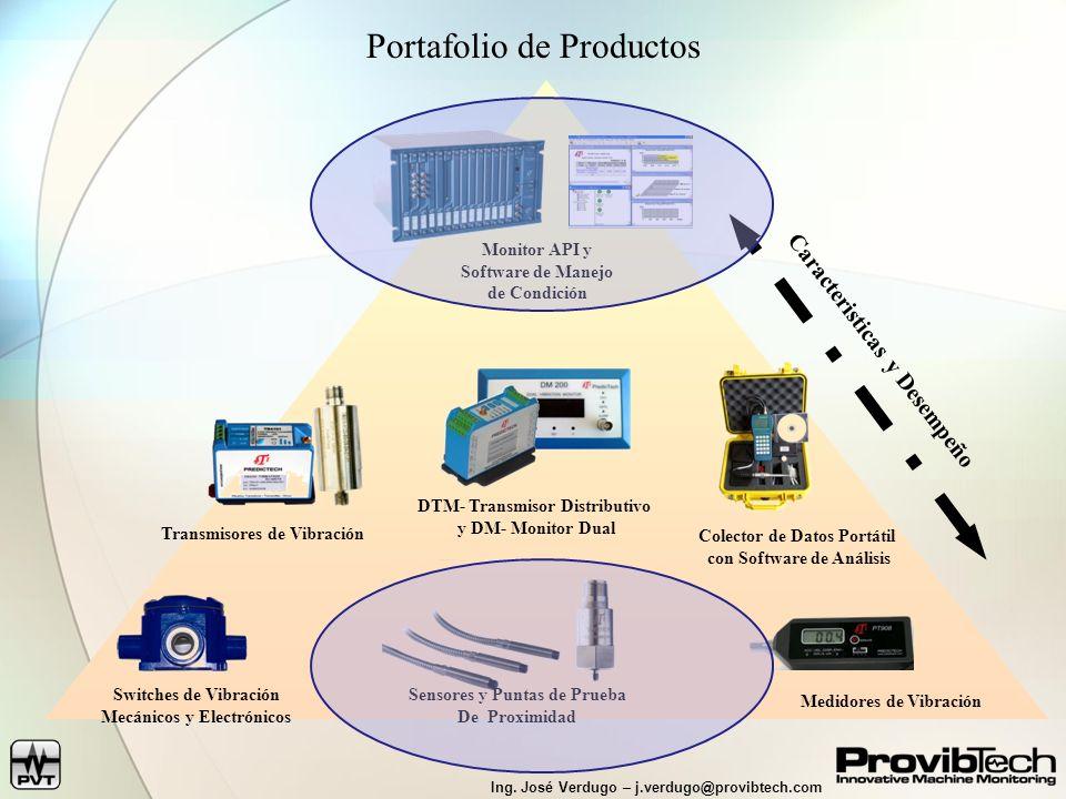 Ing. José Verdugo – j.verdugo@provibtech.com Portafolio de Productos Medidores de Vibración DTM- Transmisor Distributivo y DM- Monitor Dual Switches d