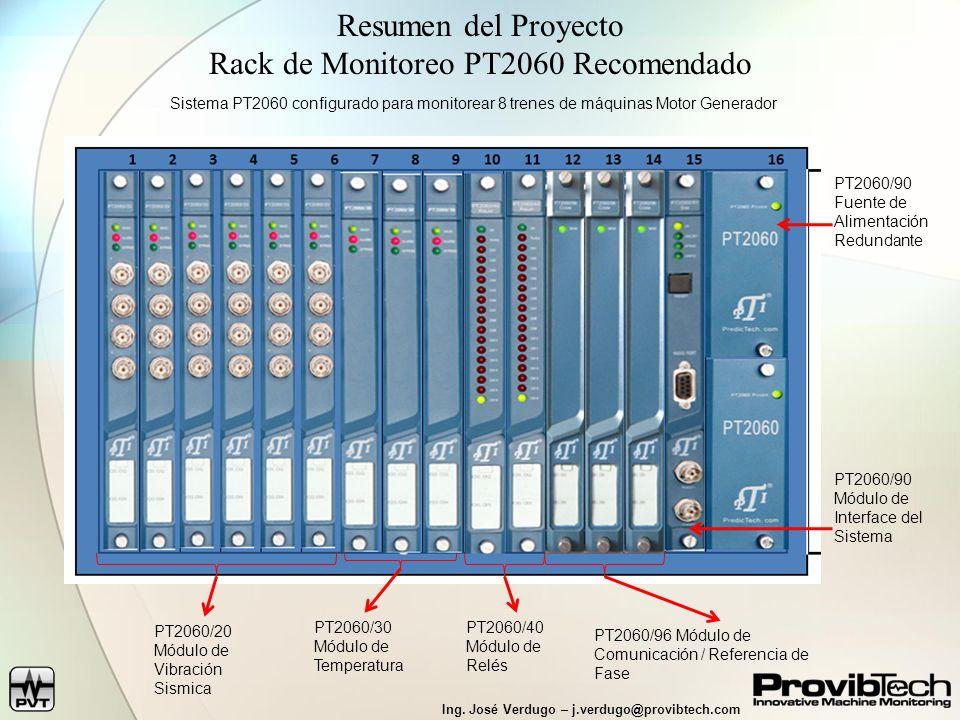 Ing. José Verdugo – j.verdugo@provibtech.com Resumen del Proyecto Rack de Monitoreo PT2060 Recomendado PT2060/90 Fuente de Alimentación Redundante PT2
