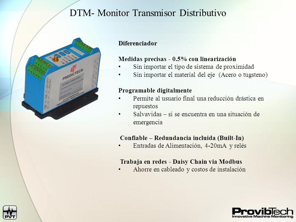 DTM- Monitor Transmisor DistributivoDiferenciador Medidas precisas - 0.5% con linearización Sin importar el tipo de sistema de proximidad Sin importar