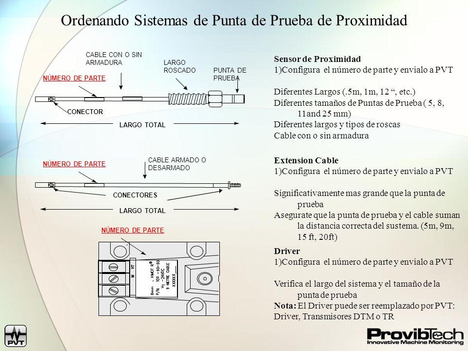 Ordenando Sistemas de Punta de Prueba de Proximidad Sensor de Proximidad 1)Configura el número de parte y envialo a PVT Diferentes Largos (.5m, 1m, 12