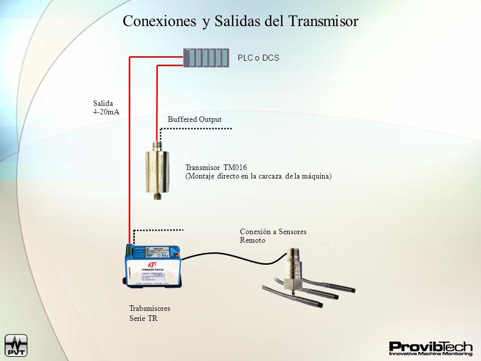 Conexiones y Salidas del Transmisor PLC o DCS Salida 4-20mA Conexión a Sensores Remoto Transmisor TM016 (Montaje directo en la carcaza de la máquina)