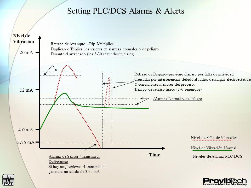 Setting PLC/DCS Alarms & Alerts 4.0 mA 20 mA 3.75 mA Time Nivel de Vibración Alarma de Sensor / Transmisor Defectuoso Si hay un problema el transmisor