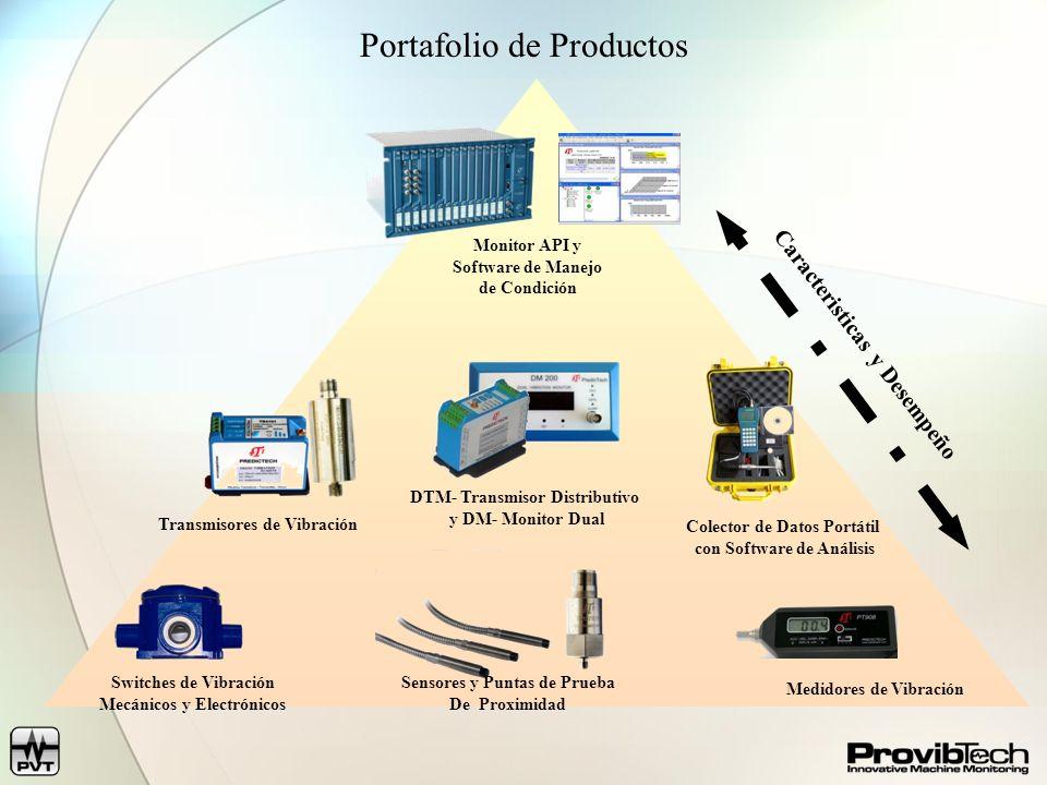 Transmisores Series TR- Sensores de Proximidad y Sísmicos Monitorea Vibración Radial, Posición Axial, Velocidad y Fase de Carcazas Alta presición y Confiabilidad API 670 Salidas 4-20mA (Alimentación por Lazo Opcional) Salida Dinámica Protegida (Buffered Dynamic Output) Carcaza de Aluminio, Protección contra Ambientes Agresivos, Potted Fácil de Instalar Compatible con las puntas de pruebas de proximidad y sensores de la mayoría de los fabricantes.