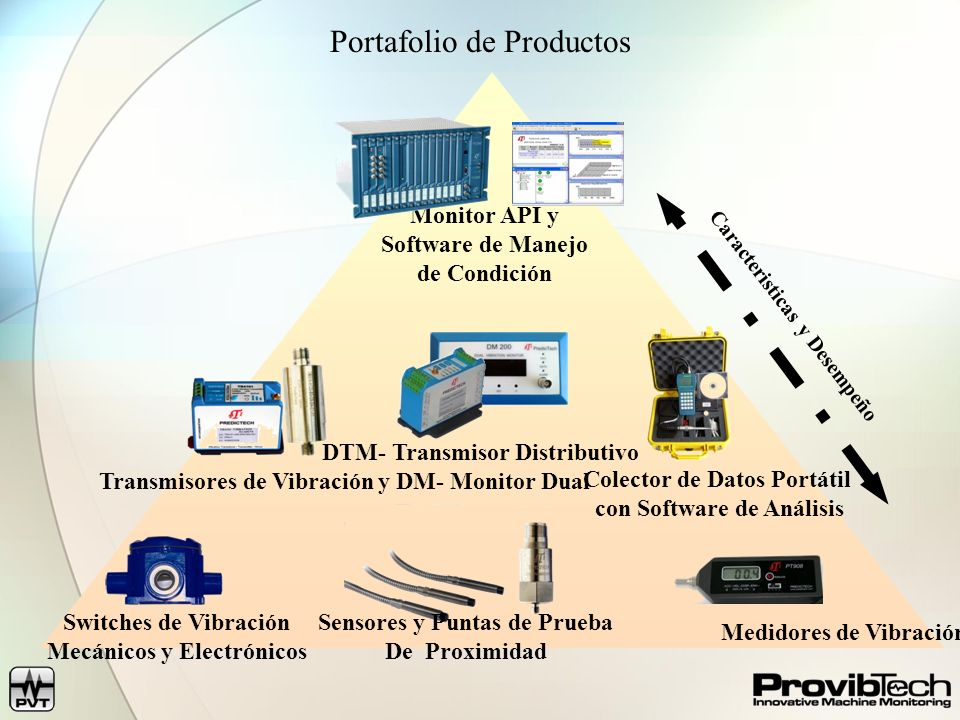 PT2060- Monitor de Máquinas Críticas Altamente Confiable Canales con Redundancia Triple, Fuentes de Alimentación, Salidas y Comunicación redundantes.