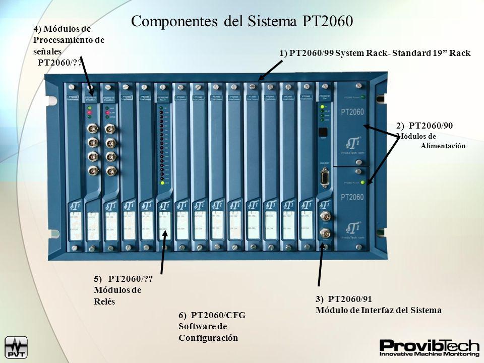 Componentes del Sistema PT2060 2) PT2060/90 Módulos de Alimentación 3) PT2060/91 Módulo de Interfaz del Sistema 4) Módulos de Procesamiento de señales