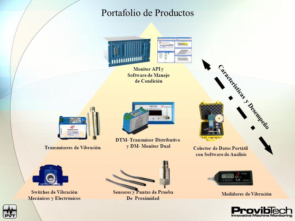 Portafolio de Productos Medidores de Vibración DTM- Transmisor Distributivo y DM- Monitor Dual Switches de Vibración Mecánicos y Electrónicos Transmisores de Vibración Colector de Datos Portátil con Software de Análisis Monitor API y Software de Manejo de Condición Caracteristicas y Desempeño Sensores y Puntas de Prueba De Proximidad