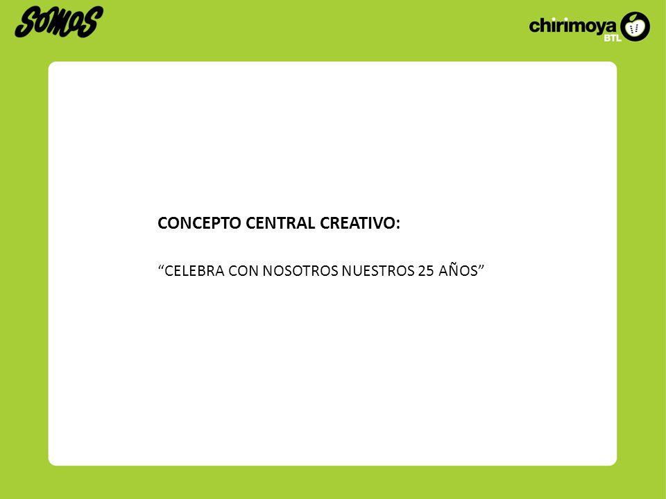 CONCEPTO CENTRAL CREATIVO: CELEBRA CON NOSOTROS NUESTROS 25 AÑOS