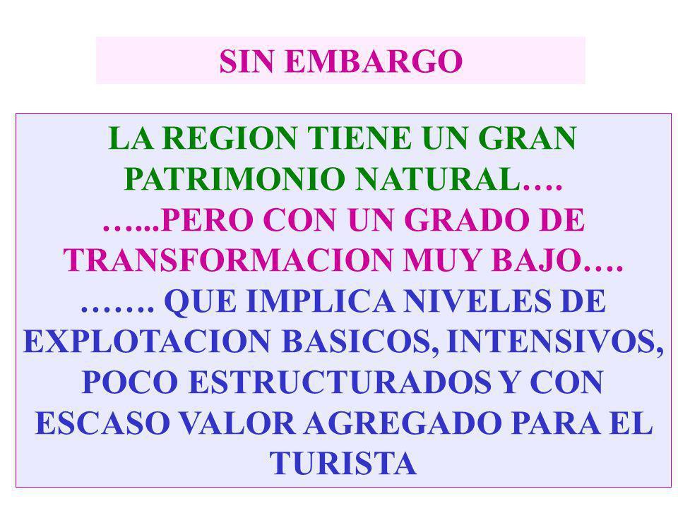 LA REGION TIENE UN GRAN PATRIMONIO NATURAL….…...PERO CON UN GRADO DE TRANSFORMACION MUY BAJO….