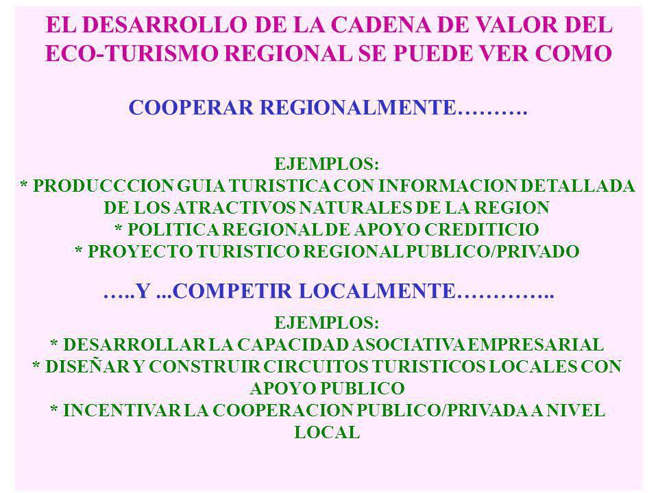 REGION DE AYSEN Y ALGUNOS CIRCUITOS TURISTICOS