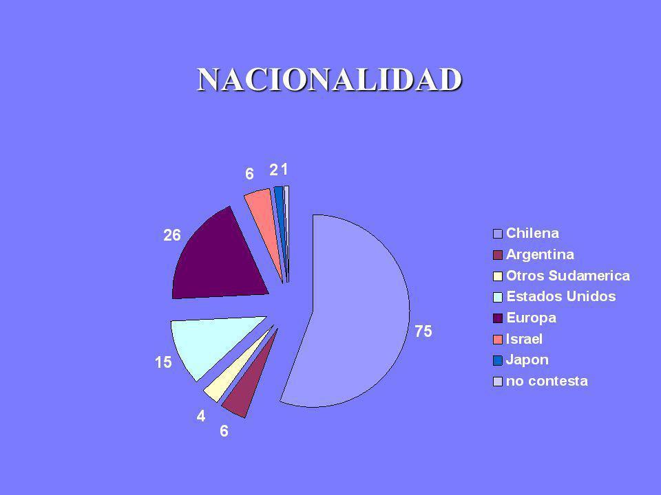 Encuesta de opinión turística XI Región, Febrero 2001 Análisis preliminar