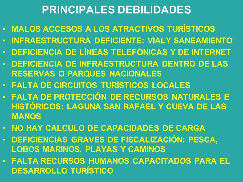 PRINCIPALES FORTALEZAS PATRIMONIO NATURALEZA SOBRESALIENTE GRAN PARTE DE LA REGIÓN CONSISTE EN ÁREAS SILVESTRES PROTEGIDAS AEROPUERTO EFICIENTE PUERTO