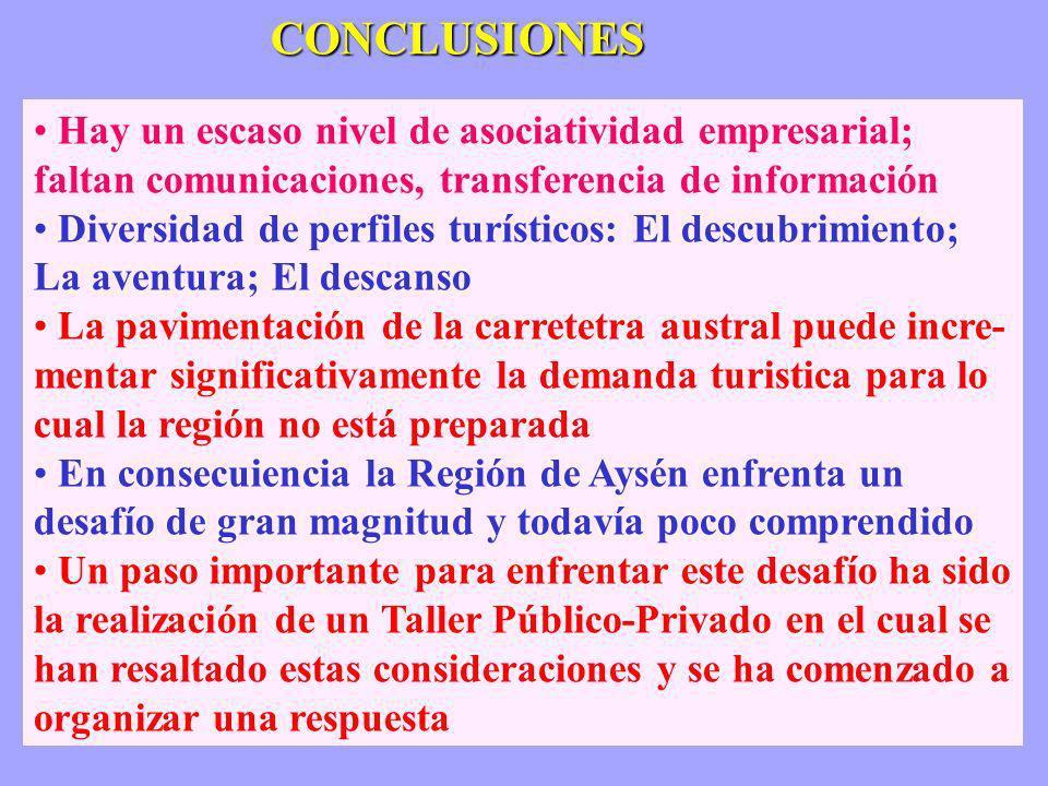 CONCLUSIONES Sin dudas, en la Región no hay un cluster ecoturístico La naturaleza es el centro del negocio, pero no hay conciencia, ni pública ni priv