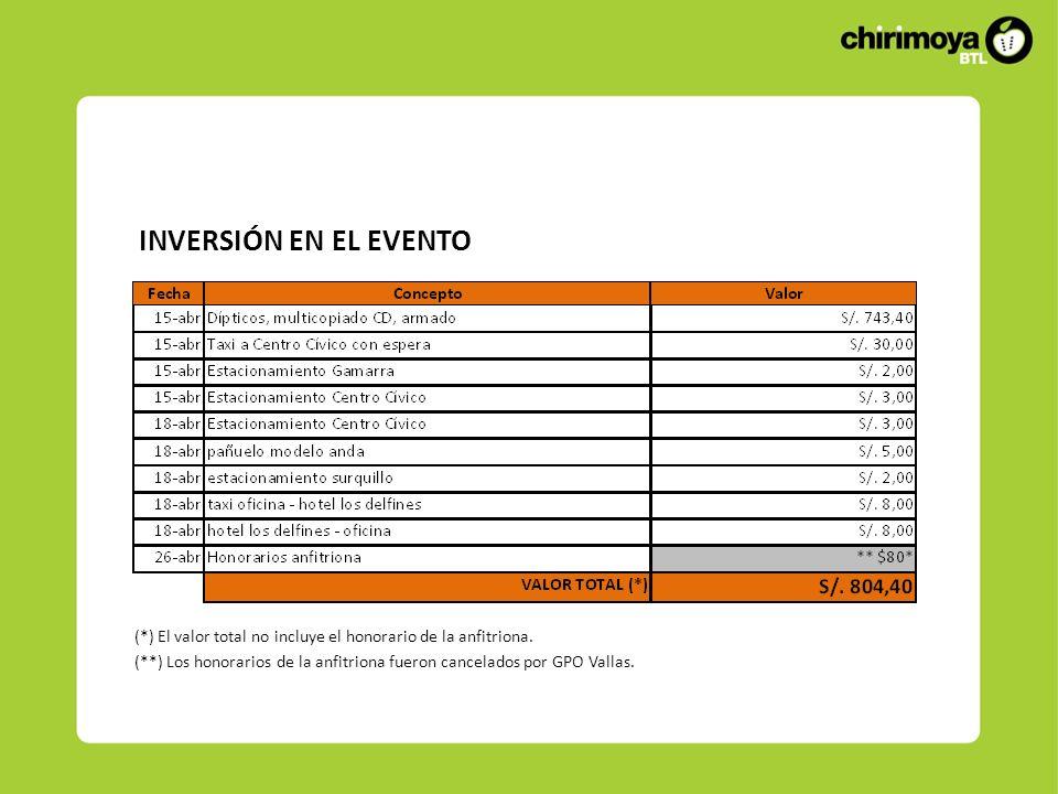 INVERSIÓN EN EL EVENTO (*) El valor total no incluye el honorario de la anfitriona. (**) Los honorarios de la anfitriona fueron cancelados por GPO Val