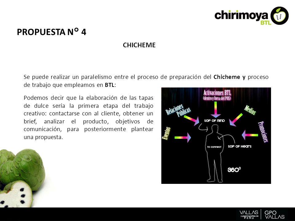 PROPUESTA N° 4 CHICHEME Se puede realizar un paralelismo entre el proceso de preparación del Chicheme y proceso de trabajo que empleamos en BTL: Podem