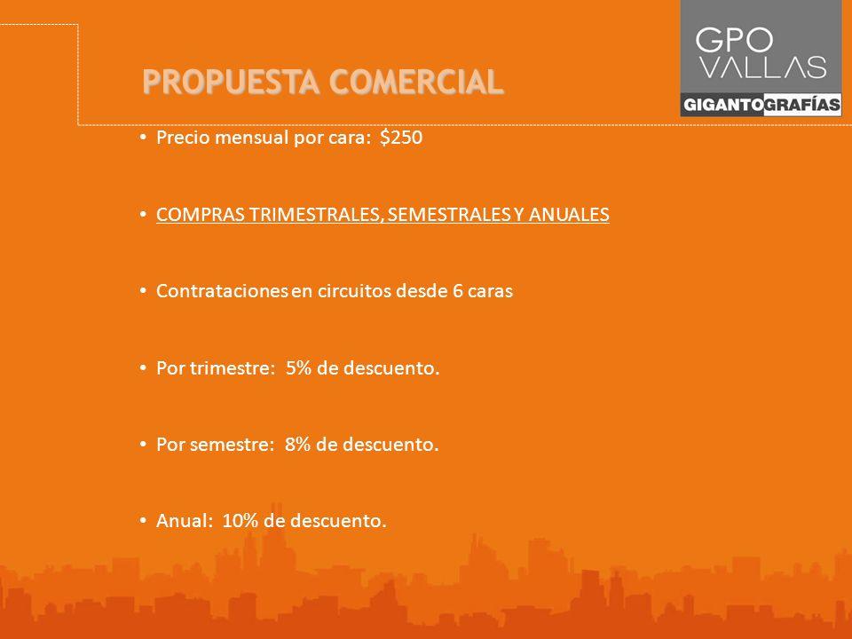 PROPUESTA COMERCIAL Precio mensual por cara: $250 COMPRAS TRIMESTRALES, SEMESTRALES Y ANUALES Contrataciones en circuitos desde 6 caras Por trimestre: 5% de descuento.
