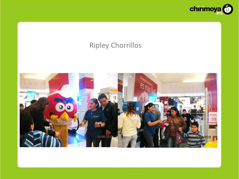 Ripley Chorrillos