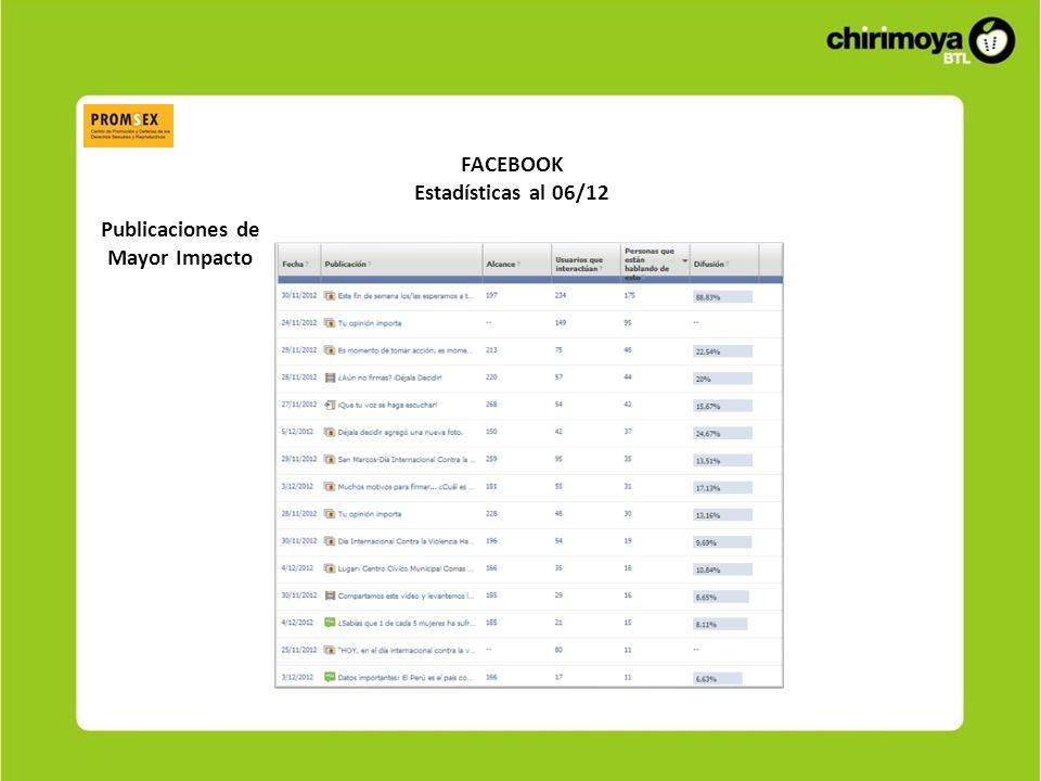 FACEBOOK Estadísticas al 06/12 Publicaciones de Mayor Impacto