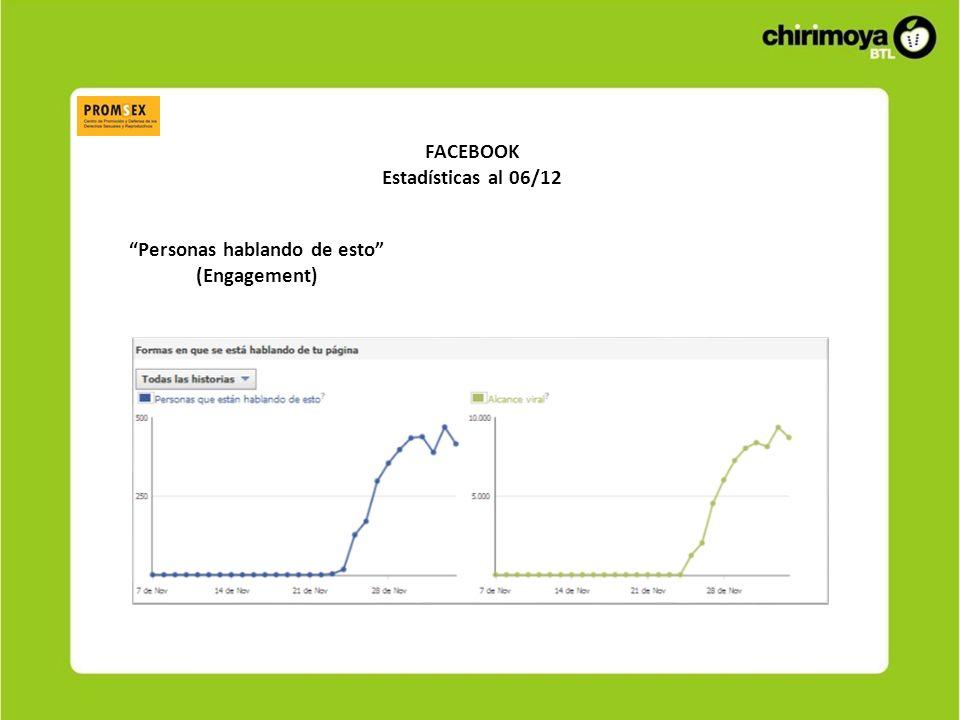 FACEBOOK Estadísticas al 06/12