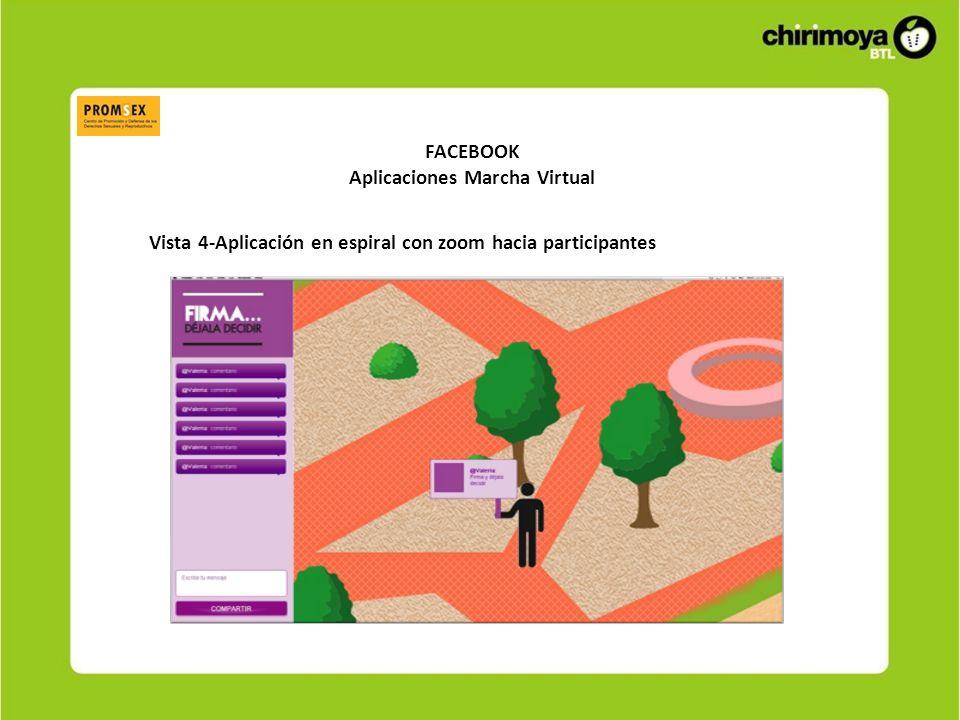 FACEBOOK Aplicaciones Marcha Virtual Vista 4-Aplicación en espiral con zoom hacia participantes