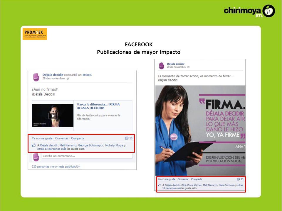 FACEBOOK Publicaciones de mayor impacto