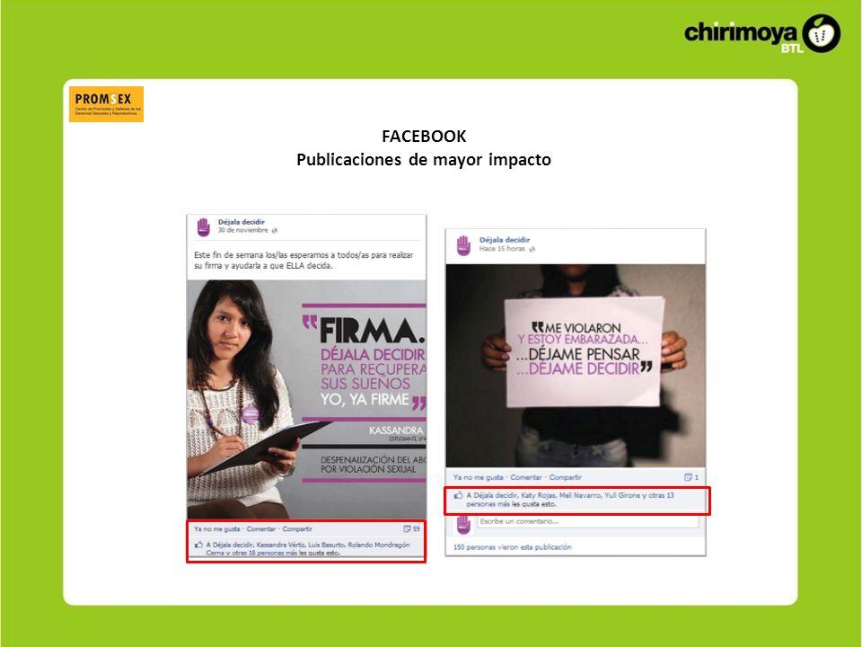 FACEBOOK Interacción y Publicaciones