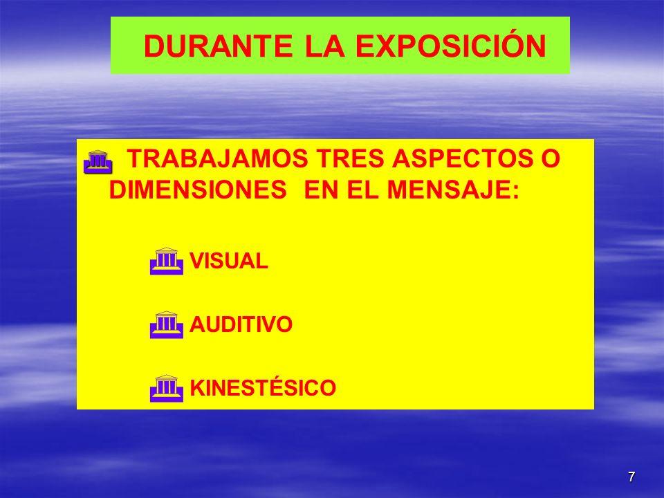 7 TRABAJAMOS TRES ASPECTOS O DIMENSIONES EN EL MENSAJE: VISUAL AUDITIVO KINESTÉSICO DURANTE LA EXPOSICIÓN