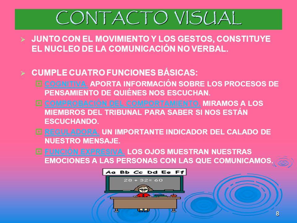 8 CONTACTO VISUAL JUNTO CON EL MOVIMIENTO Y LOS GESTOS, CONSTITUYE EL NUCLEO DE LA COMUNICACIÓN NO VERBAL. CUMPLE CUATRO FUNCIONES BÁSICAS: COGNITIVA.