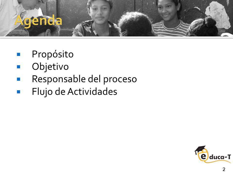 2 Agenda Propósito Objetivo Responsable del proceso Flujo de Actividades