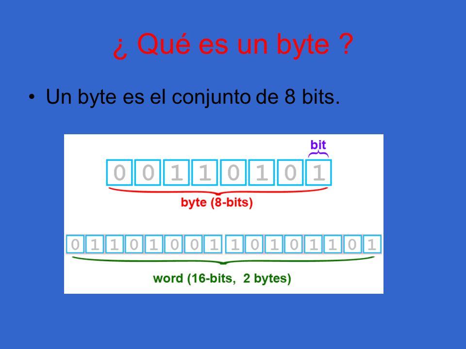 ¿ Qué es un byte ? Un byte es el conjunto de 8 bits.