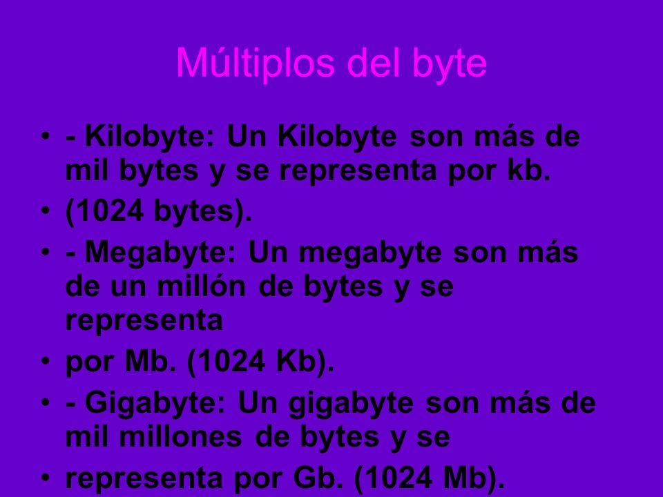 Múltiplos del byte - Kilobyte: Un Kilobyte son más de mil bytes y se representa por kb. (1024 bytes). - Megabyte: Un megabyte son más de un millón de