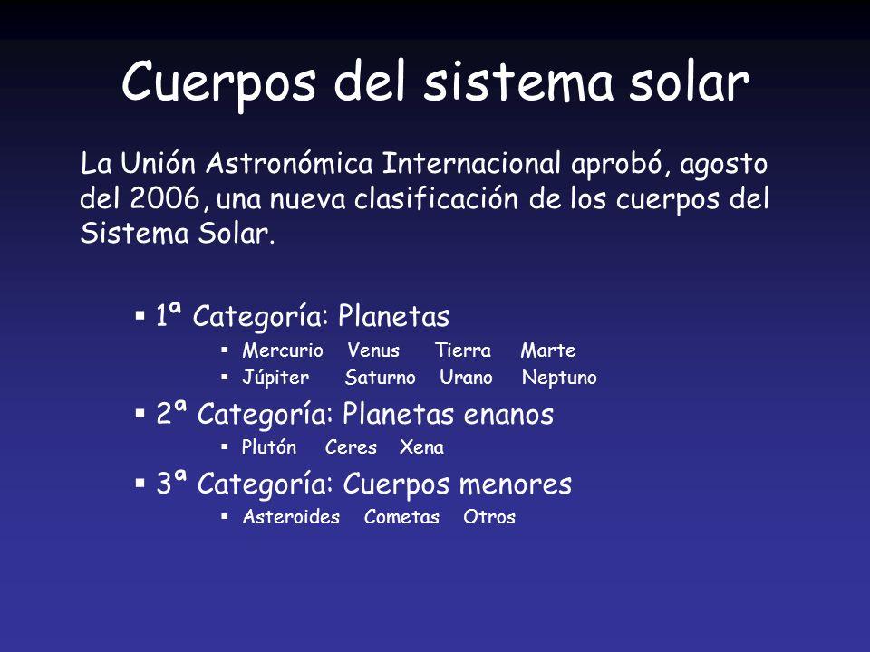 Cuerpos del sistema solar La Unión Astronómica Internacional aprobó, agosto del 2006, una nueva clasificación de los cuerpos del Sistema Solar. 1ª Cat