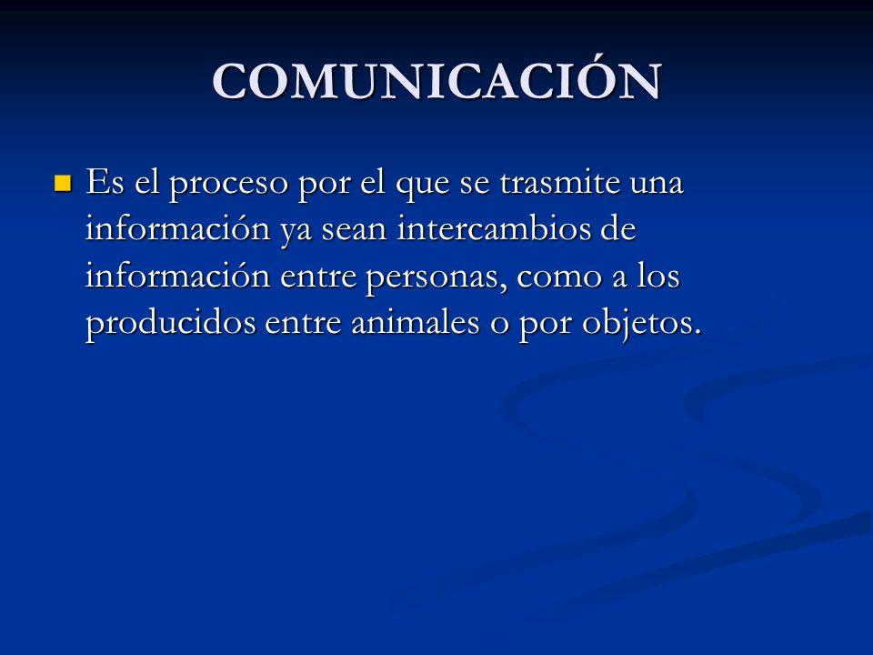 COMUNICACIÓN Es el proceso por el que se trasmite una información ya sean intercambios de información entre personas, como a los producidos entre anim