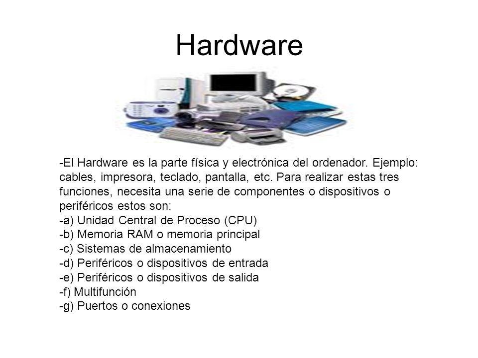 Hardware -El Hardware es la parte física y electrónica del ordenador.