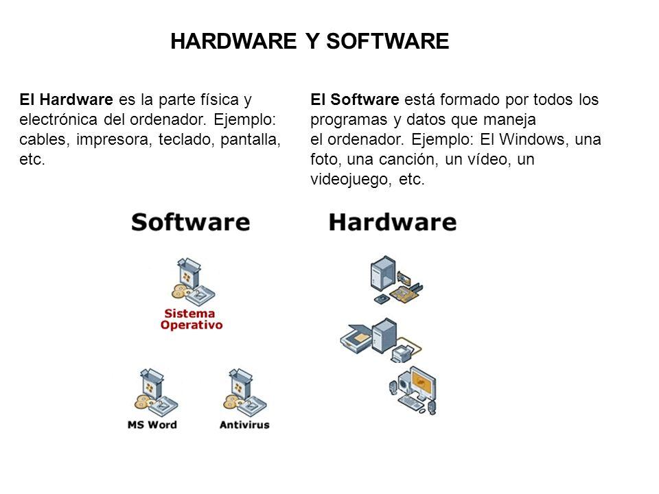 HARDWARE: Unidad Central de Proceso (CPU): También llamado microprocesador.