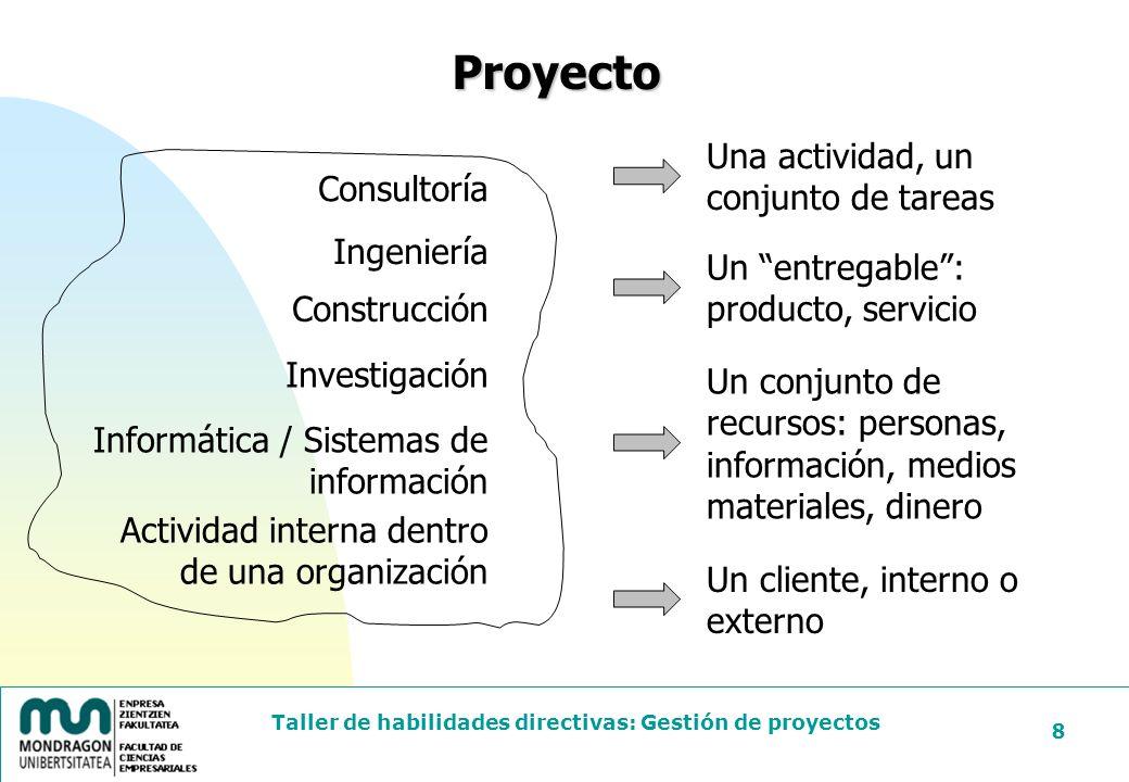 Taller de habilidades directivas: Gestión de proyectos 59 RECURSOS n Cada recurso de un proyecto debe ir asignado a una o varias actividades del mismo.