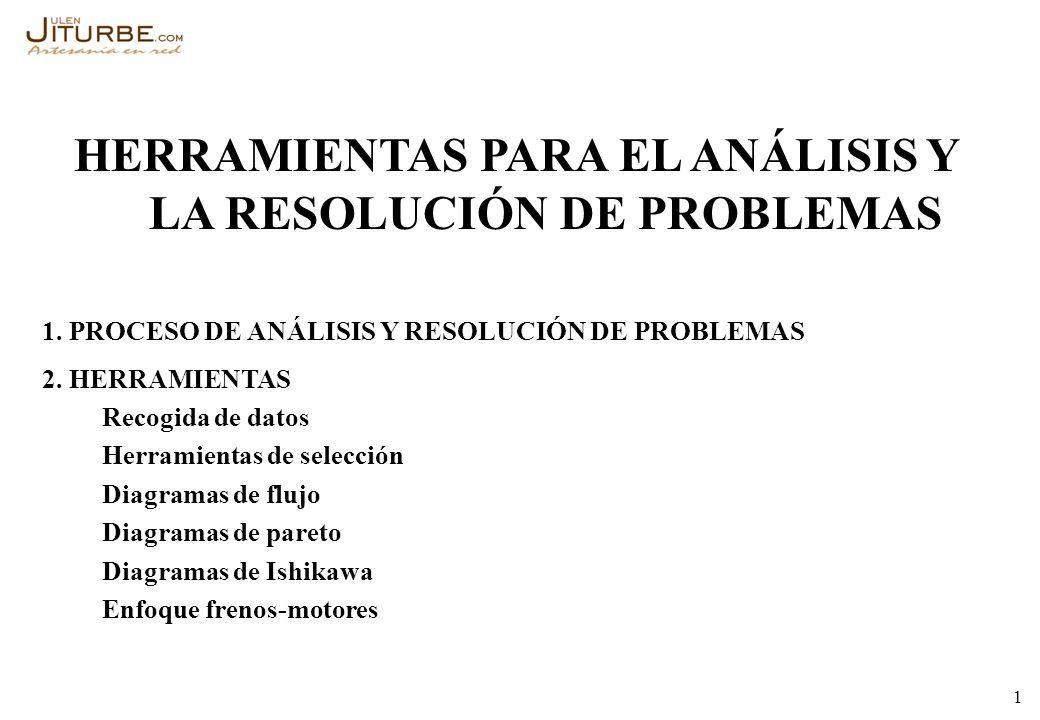 1 HERRAMIENTAS PARA EL ANÁLISIS Y LA RESOLUCIÓN DE PROBLEMAS 1. PROCESO DE ANÁLISIS Y RESOLUCIÓN DE PROBLEMAS 2. HERRAMIENTAS Recogida de datos Herram