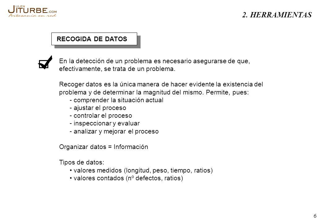 6 RECOGIDA DE DATOS En la detección de un problema es necesario asegurarse de que, efectivamente, se trata de un problema. Recoger datos es la única m