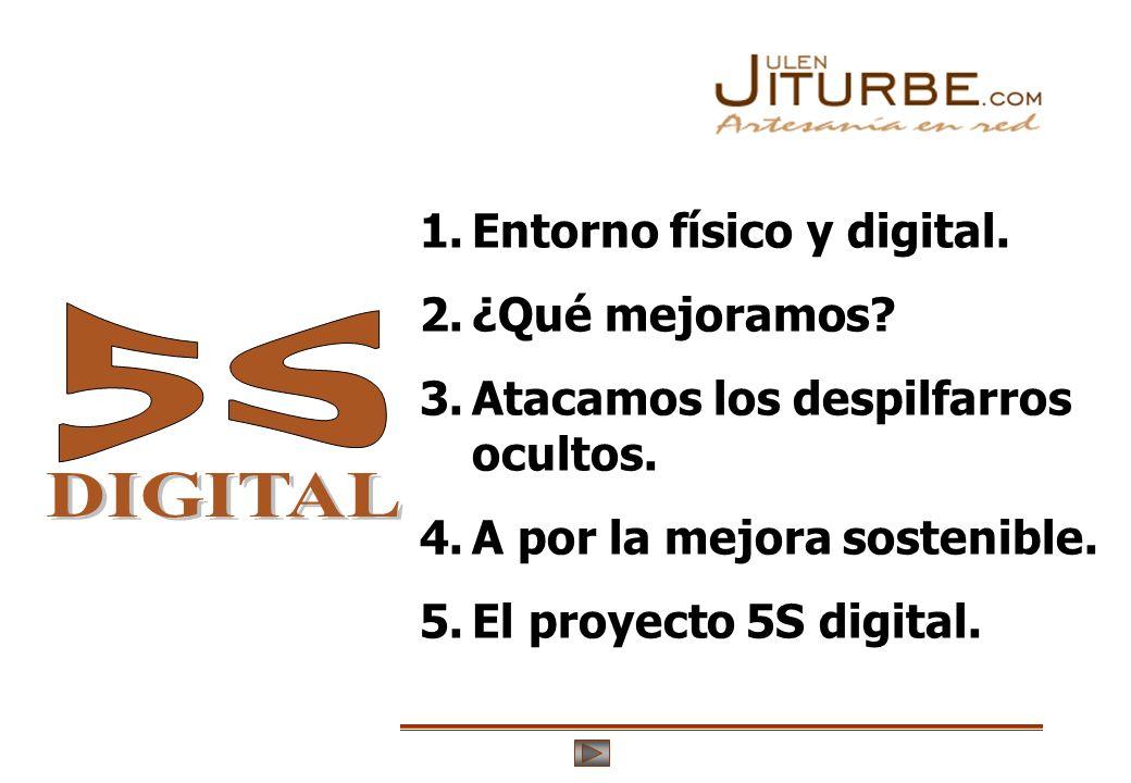 1.Entorno físico y digital. 2.¿Qué mejoramos? 3.Atacamos los despilfarros ocultos. 4.A por la mejora sostenible. 5.El proyecto 5S digital.
