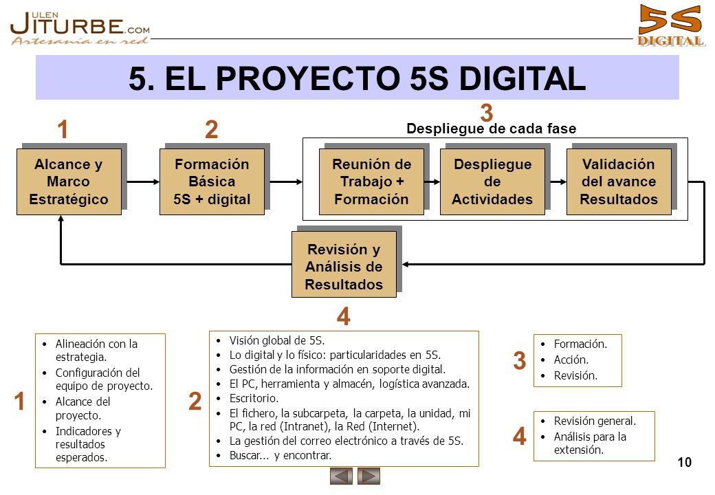 10 5. EL PROYECTO 5S DIGITAL Reunión de Trabajo + Formación Despliegue de Actividades Validación del avance Resultados Despliegue de cada fase 3 Alcan