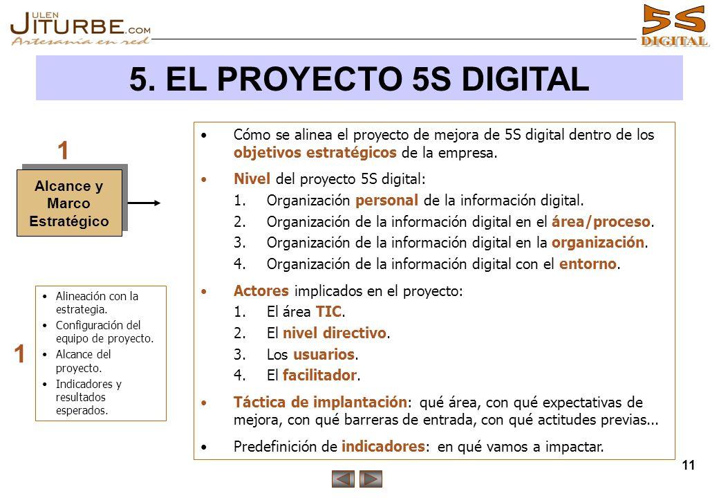 11 5. EL PROYECTO 5S DIGITAL Alcance y Marco Estratégico 1 Alineación con la estrategia. Configuración del equipo de proyecto. Alcance del proyecto. I