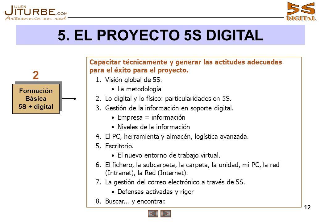 12 5. EL PROYECTO 5S DIGITAL Formación Básica 5S + digital 2 Capacitar técnicamente y generar las actitudes adecuadas para el éxito para el proyecto.