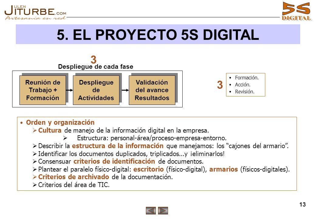 13 5. EL PROYECTO 5S DIGITAL Reunión de Trabajo + Formación Despliegue de Actividades Validación del avance Resultados Despliegue de cada fase 3 3 For