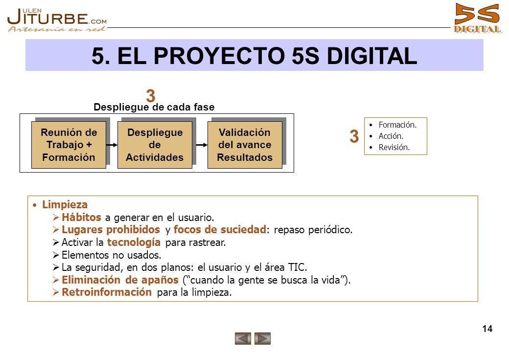 14 5. EL PROYECTO 5S DIGITAL Reunión de Trabajo + Formación Despliegue de Actividades Validación del avance Resultados Despliegue de cada fase 3 3 For