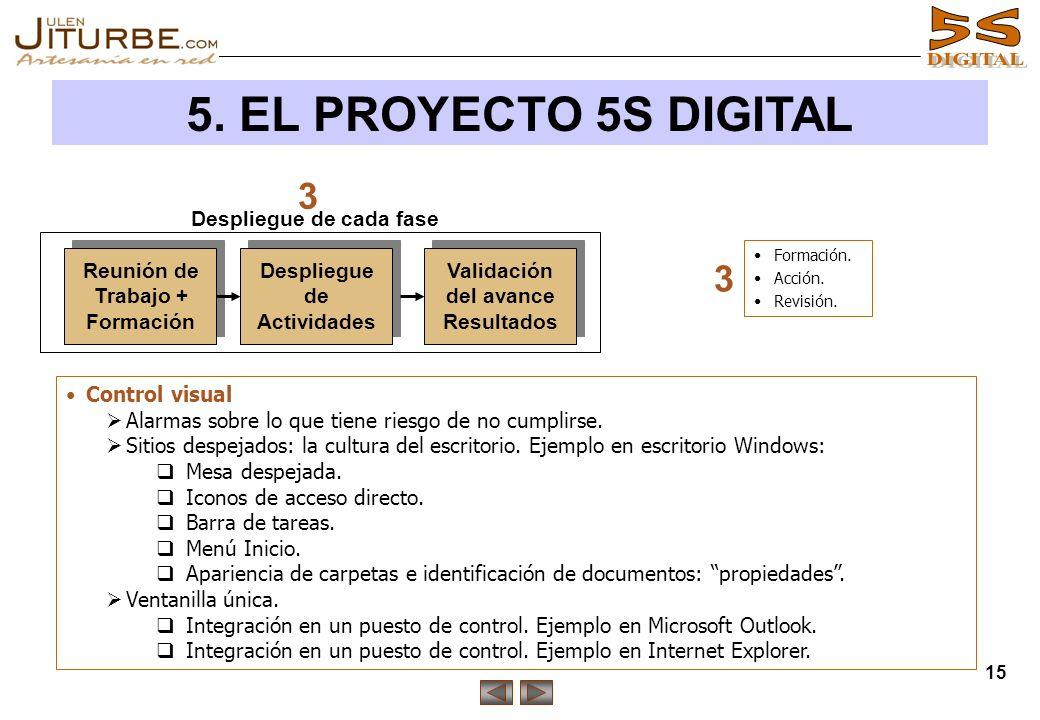 15 5. EL PROYECTO 5S DIGITAL Reunión de Trabajo + Formación Despliegue de Actividades Validación del avance Resultados Despliegue de cada fase 3 3 For