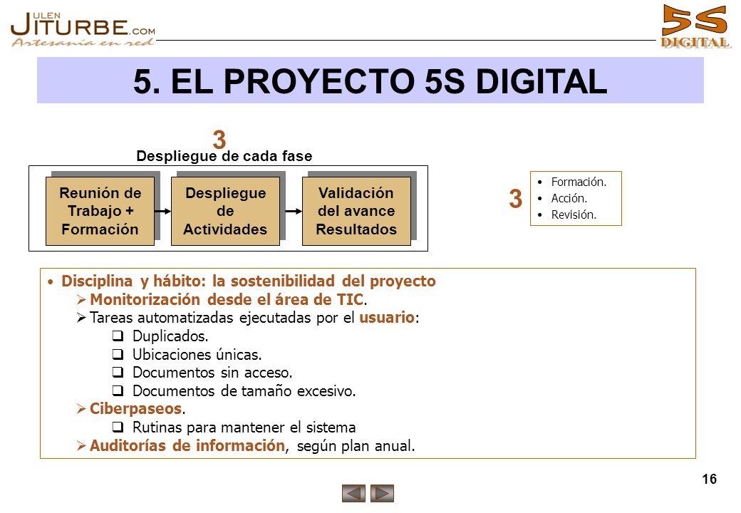 16 5. EL PROYECTO 5S DIGITAL Reunión de Trabajo + Formación Despliegue de Actividades Validación del avance Resultados Despliegue de cada fase 3 3 For
