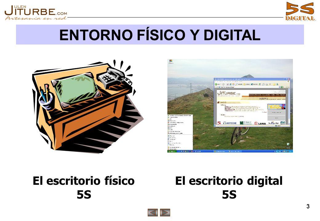 4 ENTORNO FÍSICO Y DIGITAL El escritorio físico 5S 1.Organizado: eliminados los innecesarios.