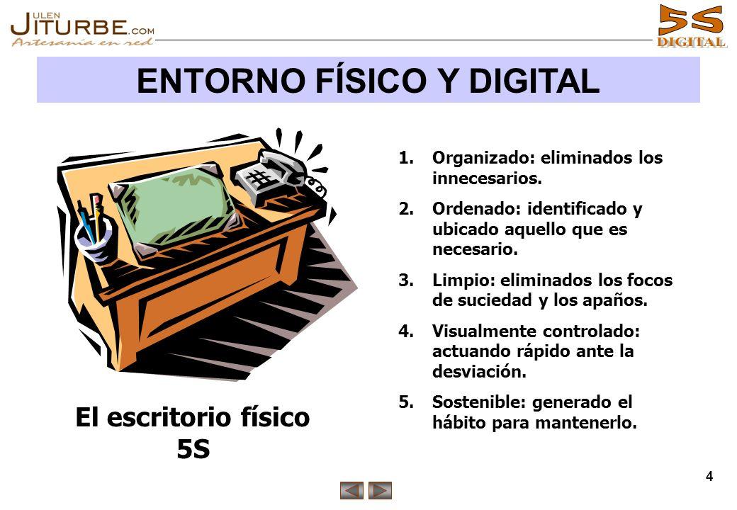 4 ENTORNO FÍSICO Y DIGITAL El escritorio físico 5S 1.Organizado: eliminados los innecesarios. 2.Ordenado: identificado y ubicado aquello que es necesa