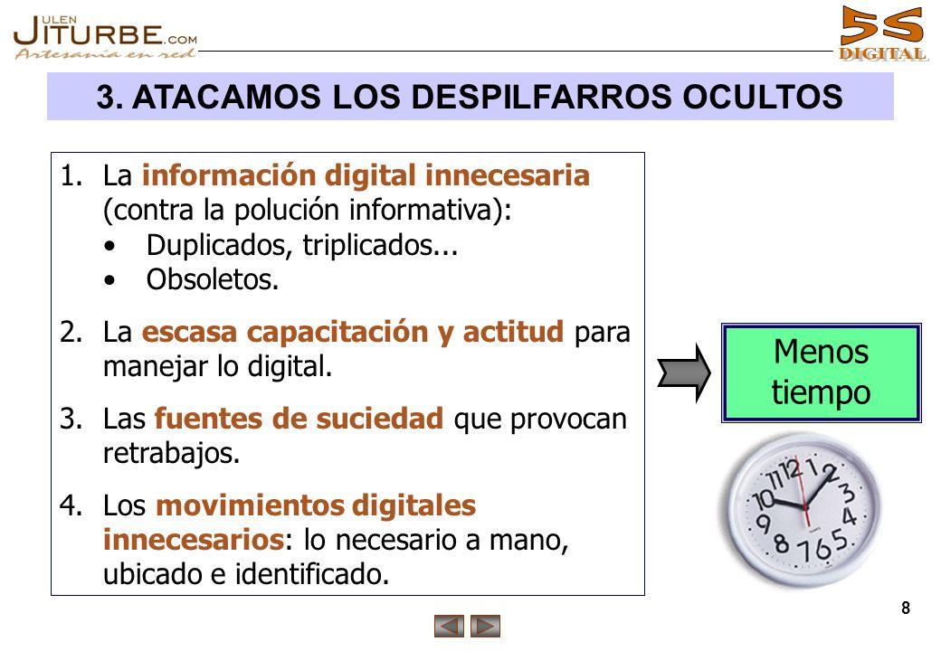 8 3. ATACAMOS LOS DESPILFARROS OCULTOS 1.La información digital innecesaria (contra la polución informativa): Duplicados, triplicados... Obsoletos. 2.